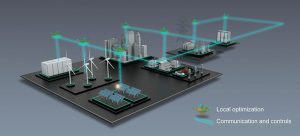 Ida Is Proof That Louisiana Needs To Embrace Building Microgrids